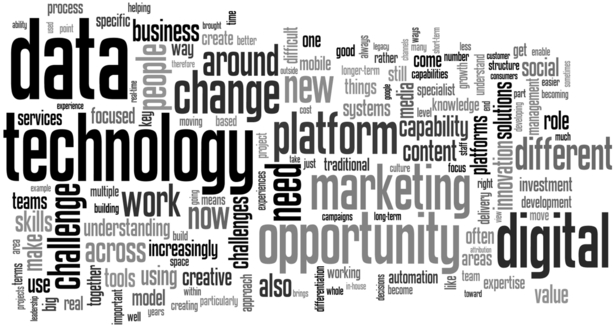 progression-of-agency-value-word-cloud-blog-full